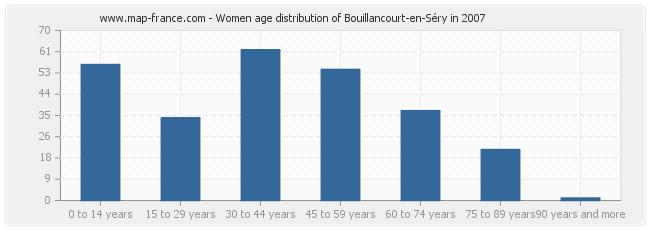 Women age distribution of Bouillancourt-en-Séry in 2007