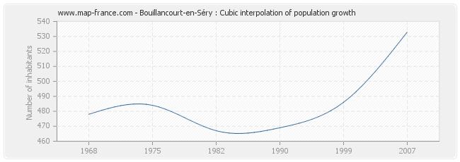 Bouillancourt-en-Séry : Cubic interpolation of population growth