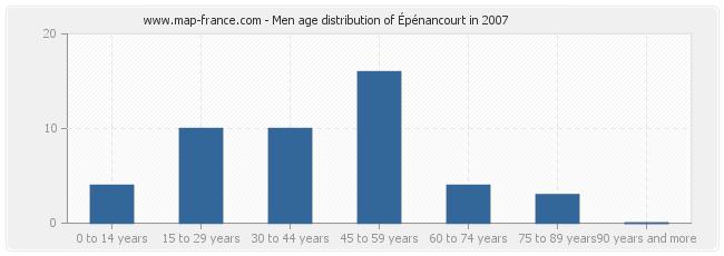 Men age distribution of Épénancourt in 2007