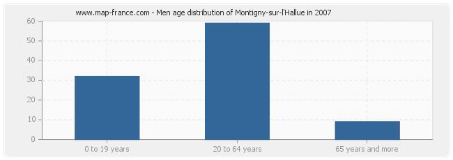 Men age distribution of Montigny-sur-l'Hallue in 2007