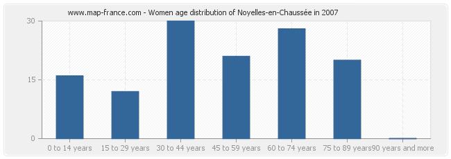 Women age distribution of Noyelles-en-Chaussée in 2007