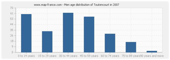 Men age distribution of Toutencourt in 2007