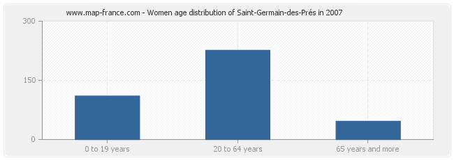 Women age distribution of Saint-Germain-des-Prés in 2007