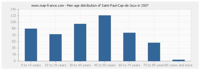 Men age distribution of Saint-Paul-Cap-de-Joux in 2007