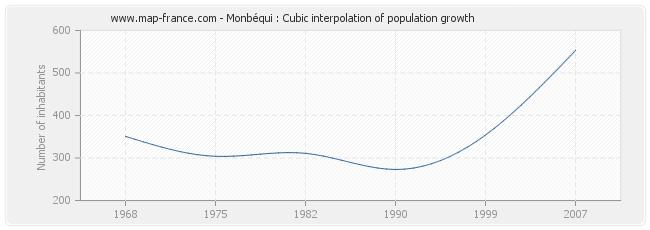 Monbéqui : Cubic interpolation of population growth
