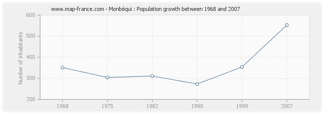 Population Monbéqui
