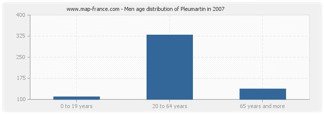 Men age distribution of Pleumartin in 2007