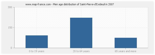 Men age distribution of Saint-Pierre-d'Exideuil in 2007