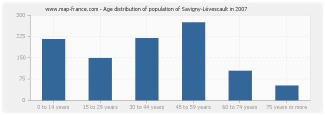 Age distribution of population of Savigny-Lévescault in 2007
