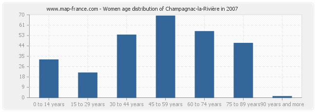 Women age distribution of Champagnac-la-Rivière in 2007