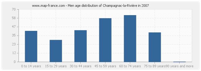 Men age distribution of Champagnac-la-Rivière in 2007