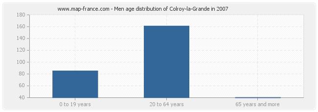 Men age distribution of Colroy-la-Grande in 2007