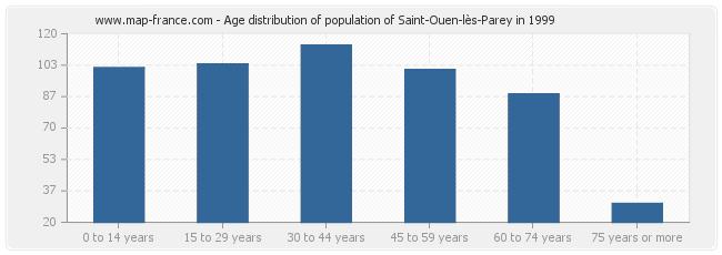 Age distribution of population of Saint-Ouen-lès-Parey in 1999