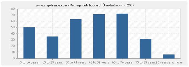 Men age distribution of Étais-la-Sauvin in 2007
