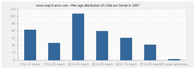 Men age distribution of L'Isle-sur-Serein in 2007