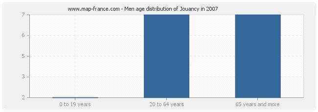 Men age distribution of Jouancy in 2007