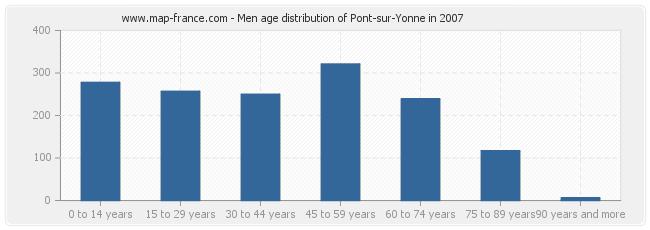 Men age distribution of Pont-sur-Yonne in 2007