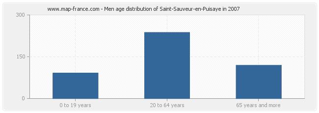 Men age distribution of Saint-Sauveur-en-Puisaye in 2007