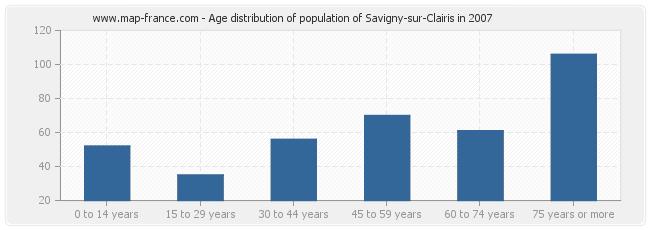 Age distribution of population of Savigny-sur-Clairis in 2007