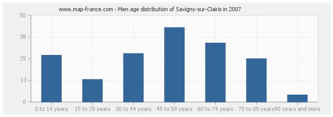 Men age distribution of Savigny-sur-Clairis in 2007