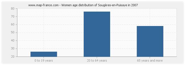 Women age distribution of Sougères-en-Puisaye in 2007
