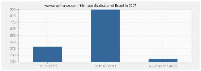 Men age distribution of Essert in 2007