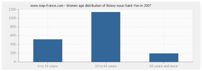 Women age distribution of Boissy-sous-Saint-Yon in 2007