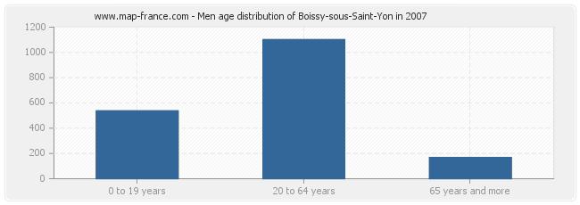Men age distribution of Boissy-sous-Saint-Yon in 2007