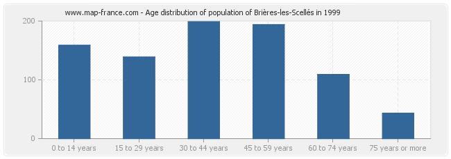 Age distribution of population of Brières-les-Scellés in 1999