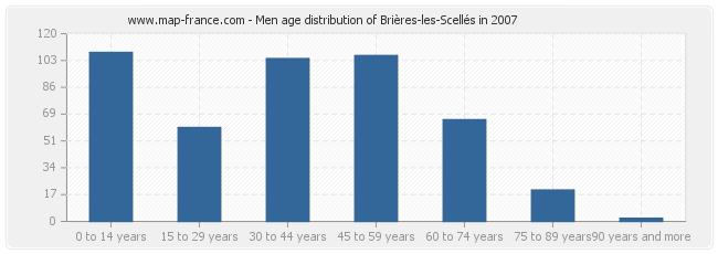 Men age distribution of Brières-les-Scellés in 2007