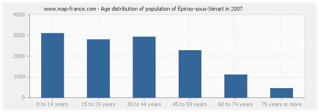 Age distribution of population of Épinay-sous-Sénart in 2007