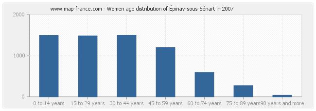 Women age distribution of Épinay-sous-Sénart in 2007