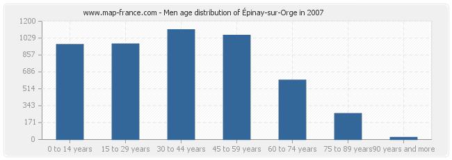 Men age distribution of Épinay-sur-Orge in 2007