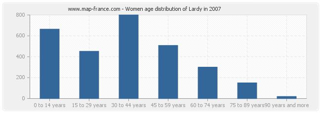 Women age distribution of Lardy in 2007