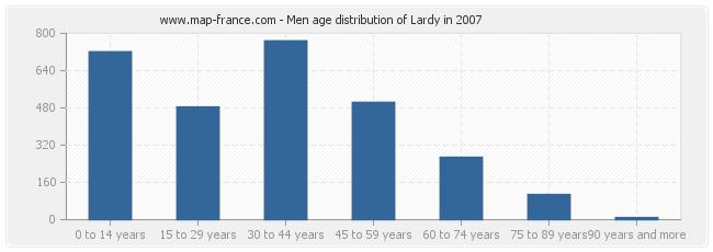 Men age distribution of Lardy in 2007