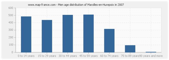 Men age distribution of Marolles-en-Hurepoix in 2007