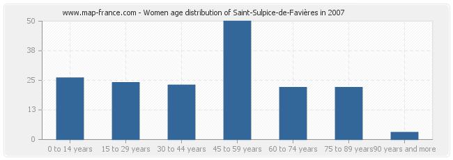 Women age distribution of Saint-Sulpice-de-Favières in 2007