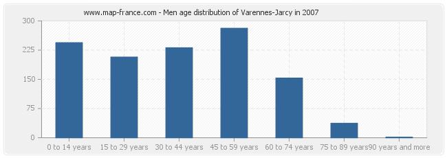 Men age distribution of Varennes-Jarcy in 2007
