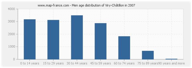 Men age distribution of Viry-Châtillon in 2007