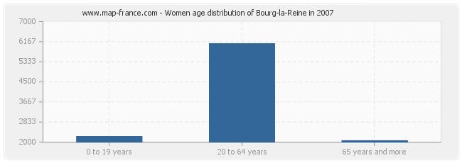 Women age distribution of Bourg-la-Reine in 2007