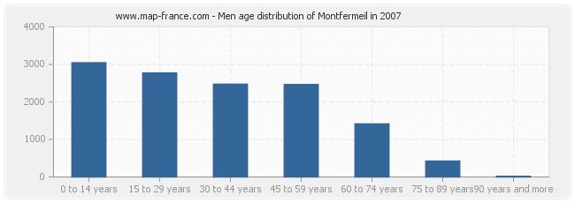 Men age distribution of Montfermeil in 2007