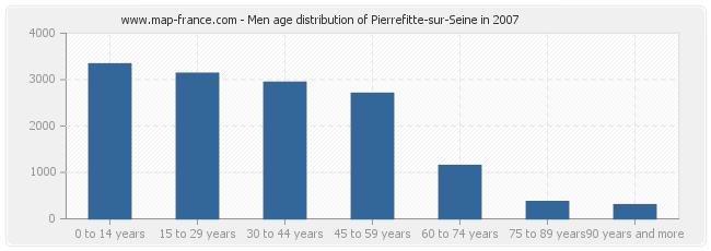 Men age distribution of Pierrefitte-sur-Seine in 2007