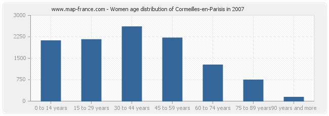 Women age distribution of Cormeilles-en-Parisis in 2007