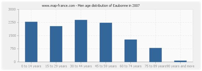 Men age distribution of Eaubonne in 2007
