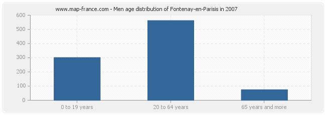 Men age distribution of Fontenay-en-Parisis in 2007