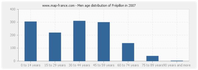 Men age distribution of Frépillon in 2007