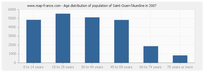Age distribution of population of Saint-Ouen-l'Aumône in 2007