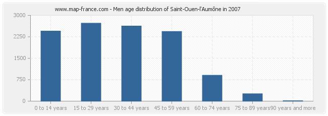 Men age distribution of Saint-Ouen-l'Aumône in 2007
