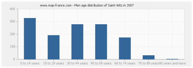 Men age distribution of Saint-Witz in 2007